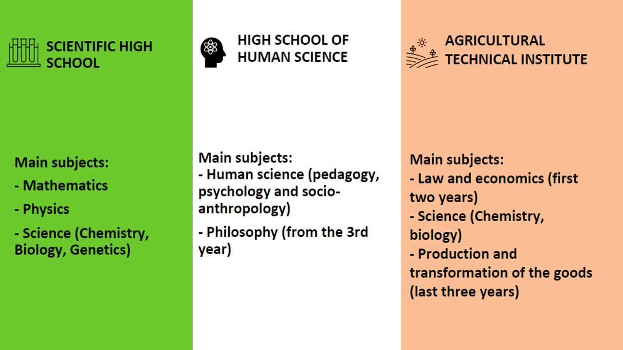 Istituto Presentation (3)